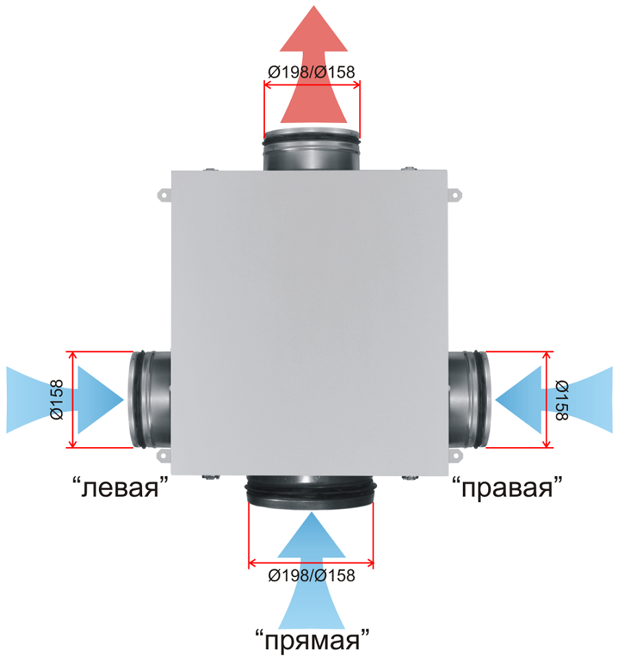 ВентБокс - 700 (VentBox - 700)